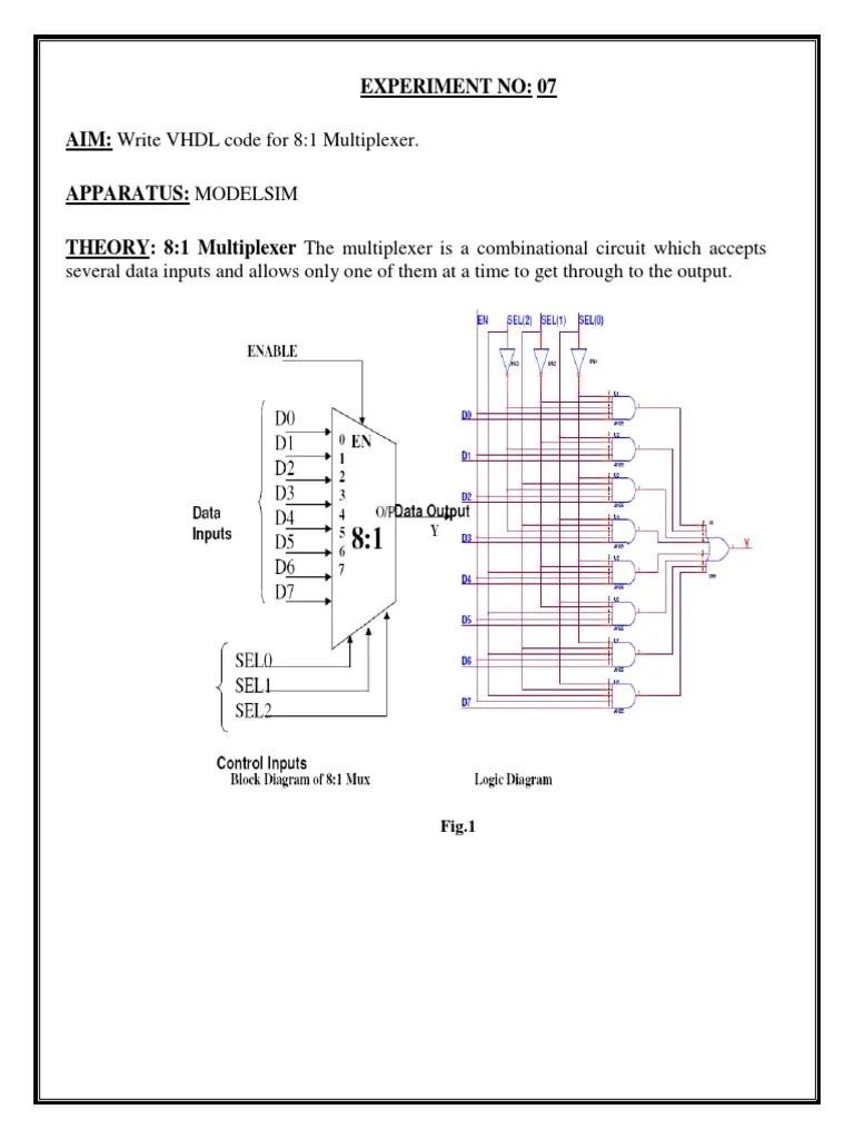 multiplexer 8 to 1 logic diagram [ 768 x 1024 Pixel ]
