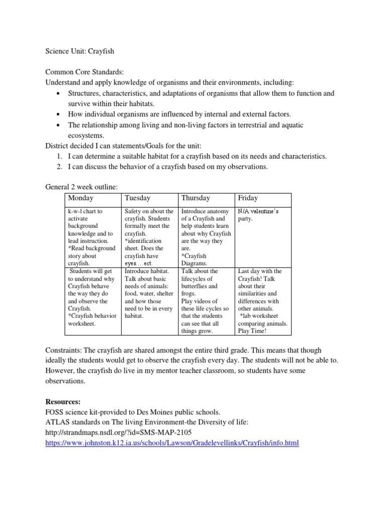 medium resolution of Crayfish Unit   Habitat   Mentorship