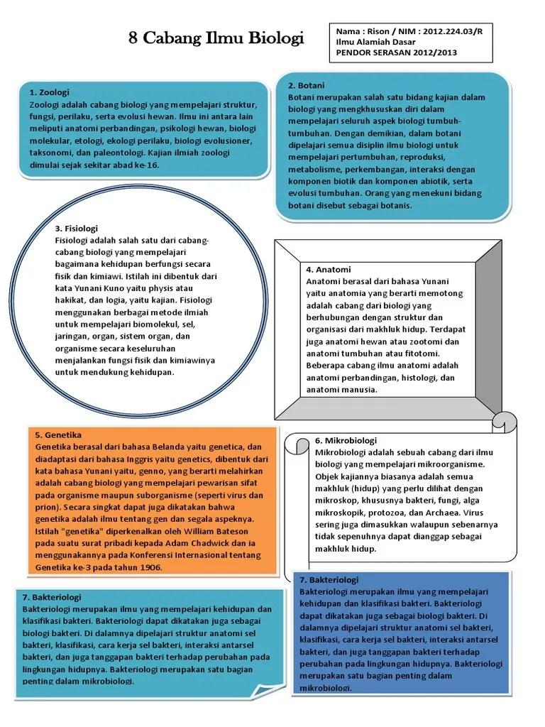 Cabang Biologi Yang Mempelajari Klasifikasi : cabang, biologi, mempelajari, klasifikasi, Cabang, Biologi