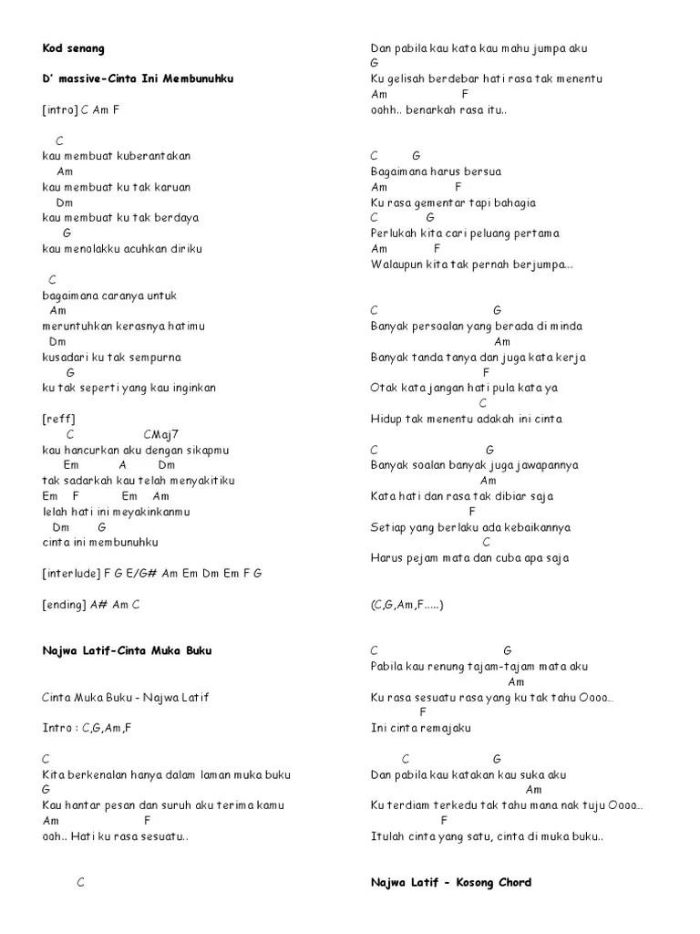 Chord Tuhan Jagakan Dia : chord, tuhan, jagakan, Chord, Tuhan, Jagakan