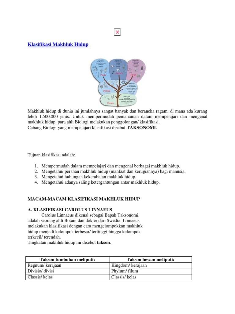 Cabang Biologi Yang Mempelajari Klasifikasi : cabang, biologi, mempelajari, klasifikasi, Klasifikasi, Makhluk, Hidup