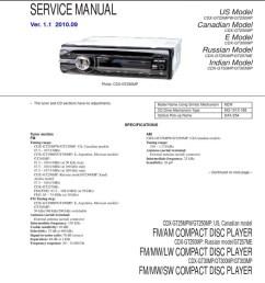 sony cdx gt100 service manual [ 768 x 1024 Pixel ]