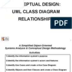 Course Management System Class Diagram 2005 Chevy Equinox Ignition Wiring Ware Use Case Information Science Uml 3 Relationships