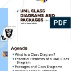 Course Management System Class Diagram Vw Tiguan Wiring Ware Use Case Information Science Uml Student Registration