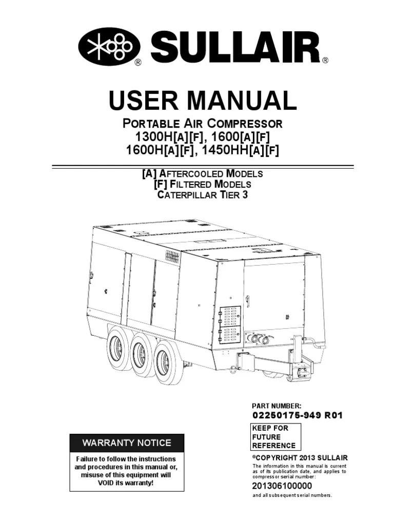 Sullair Compressor Wiring Diagram: Sullair compressor