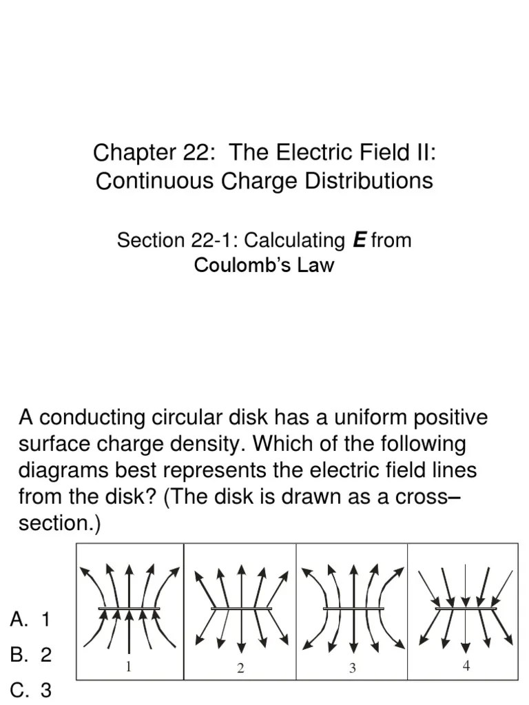 what do the lines represent in an electric field diagram 6m fishbone template clicker chapter 22 physics flux