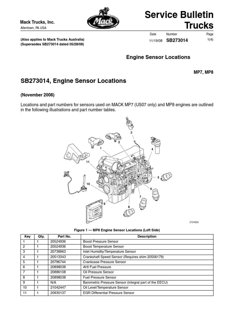sb 273 014 engine sensor locations nov 19 2008 1 pdf oil pressure sensor volvo d12 truck engines diagram oil pressure [ 768 x 1024 Pixel ]