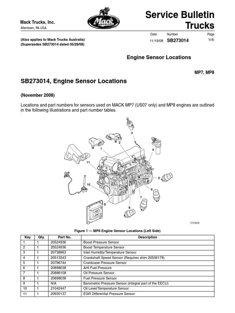 medium resolution of sb 273 014 engine sensor locations nov 19 2008 1 pdf oil pressure sensor volvo d12 truck engines diagram oil pressure