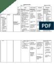 Postoperative Nursing Care Plan for Cesarian Section