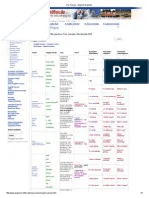 The tenses english grammar pdf also all tense rule chart and table in grammatical perfect rh scribd