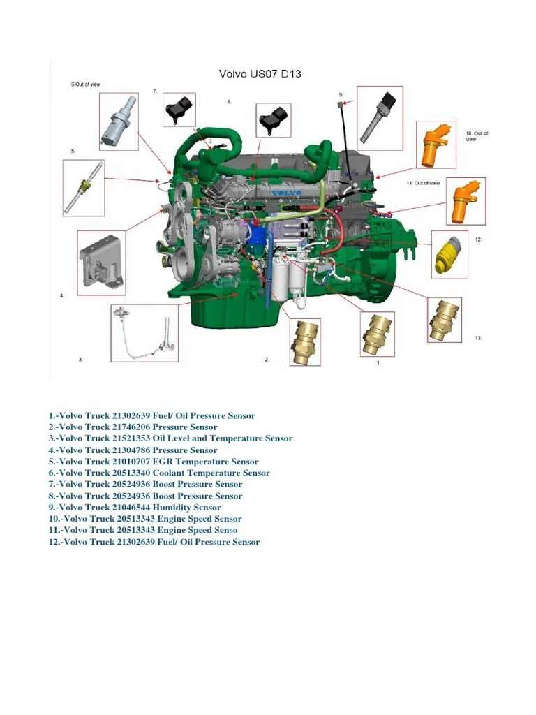 small resolution of volvo d13 engine diagram