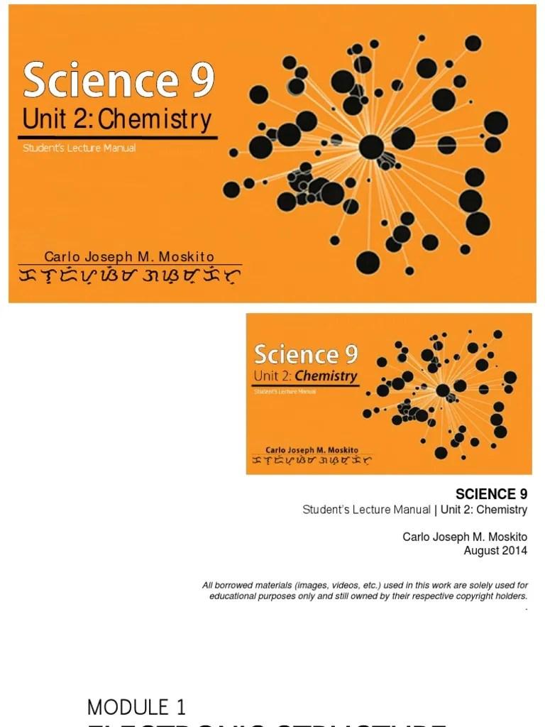 Grade 9 Science K-12   Atomic Orbital   Mole (Unit) [ 1024 x 768 Pixel ]