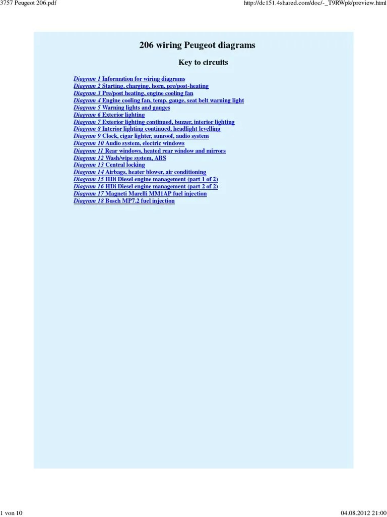 medium resolution of peugeot 206 wiring diagram user manual