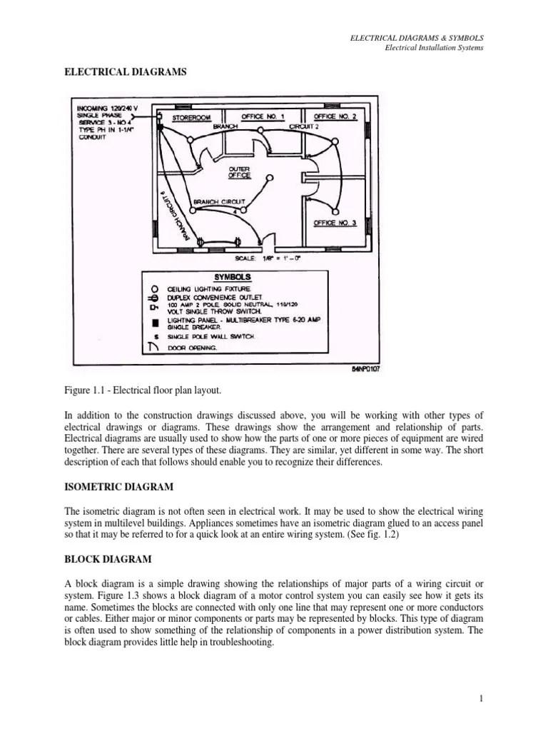 electrical diagram electrical wiring electronic circuits [ 768 x 1024 Pixel ]