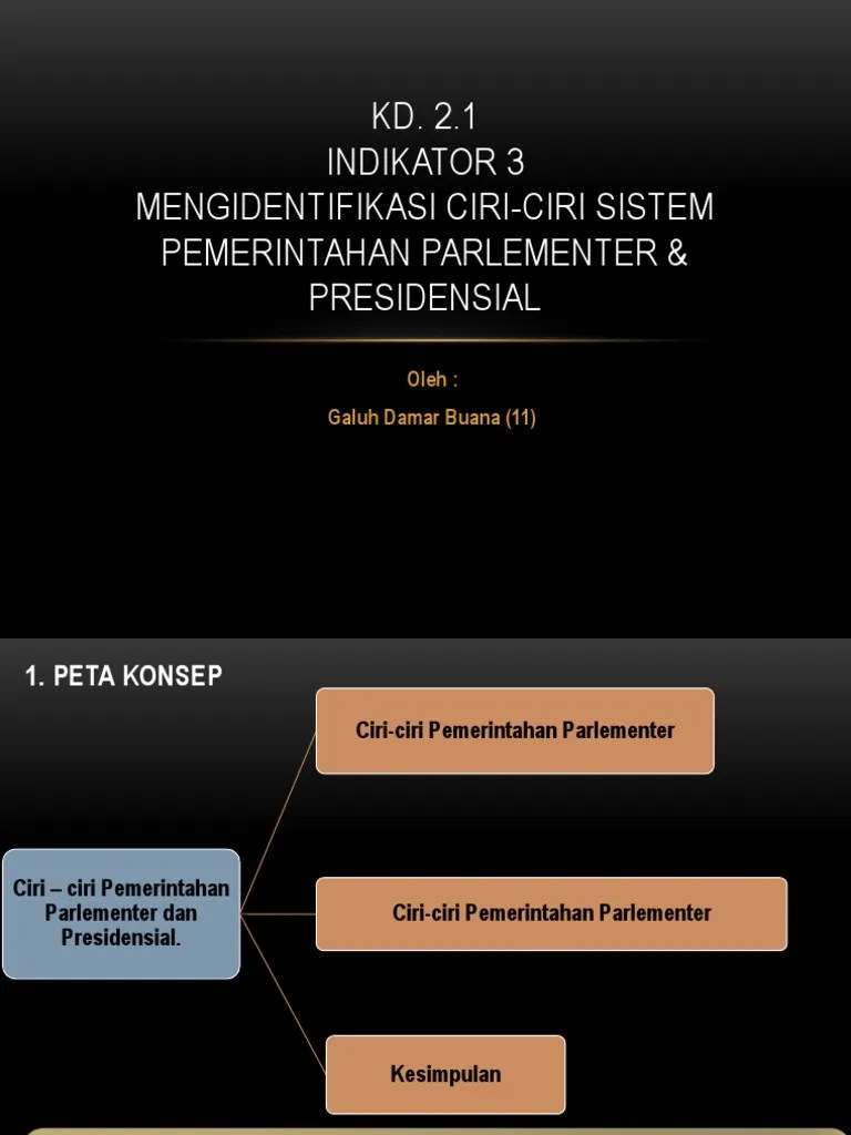 10 Ciri-ciri Sistem Pemerintahan Presidensial di Indonesia
