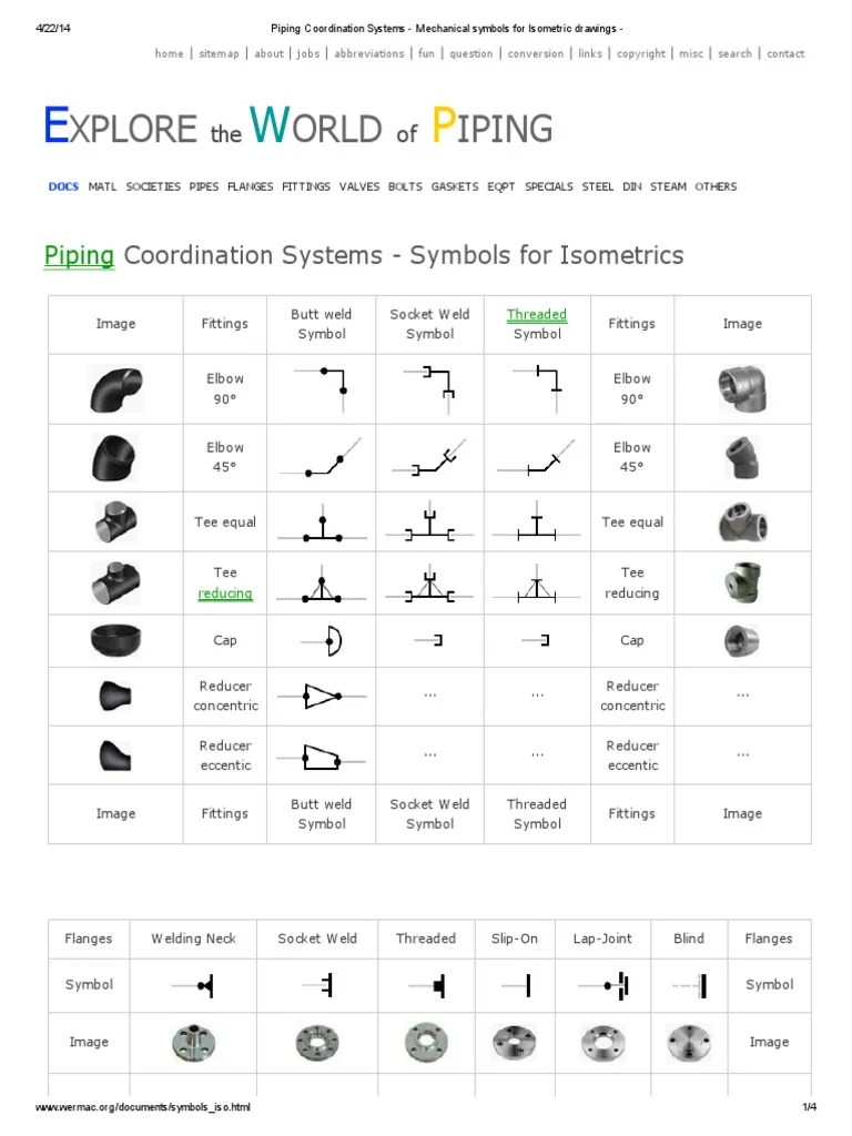 medium resolution of piping coordination systems mechanical symbols for isometric drawings pdf gas technologies mechanical engineering