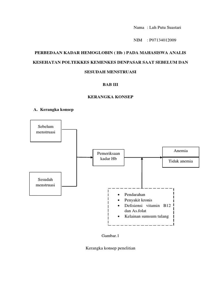 Kerangka Konsep Penelitian : kerangka, konsep, penelitian, Kerangka, Konsep
