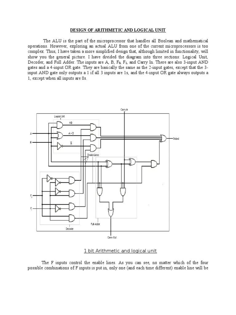 alu diagram hack [ 768 x 1024 Pixel ]