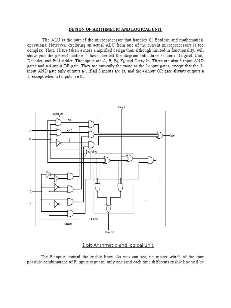 small resolution of alu diagram hack