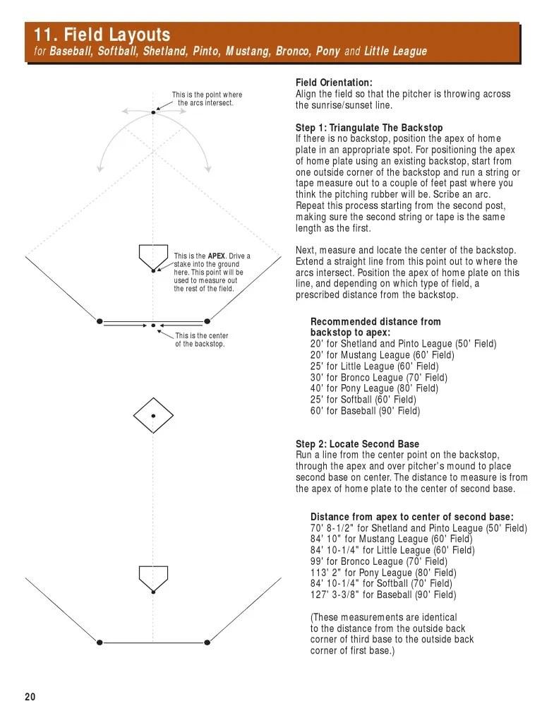 fastpitch softball field diagram [ 768 x 1024 Pixel ]