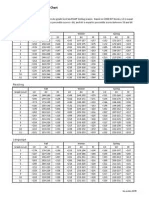 Map Test Scores Chart Percentile : scores, chart, percentile, Norms, Charts, Reading