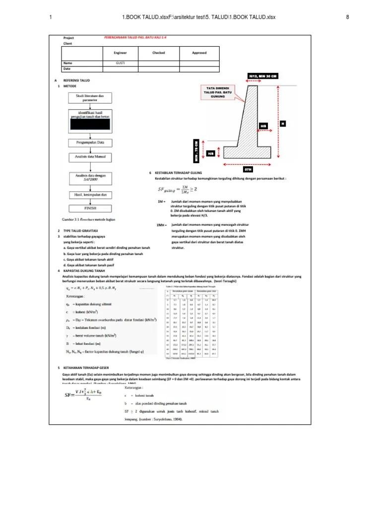 Perhitungan Dinding Penahan Tanah Dengan Excel : perhitungan, dinding, penahan, tanah, dengan, excel, 1.Book, Perhitungan, Struktur, Talud, (Dinding, Penahan, Tanah)