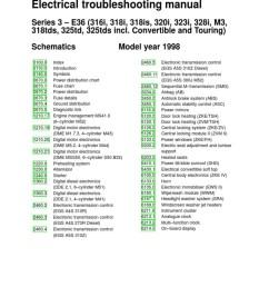 e36 engine diagram bmw e m wiring diagram bmw image wiring diagram e46 bmw factory wiring diagrams [ 768 x 1024 Pixel ]
