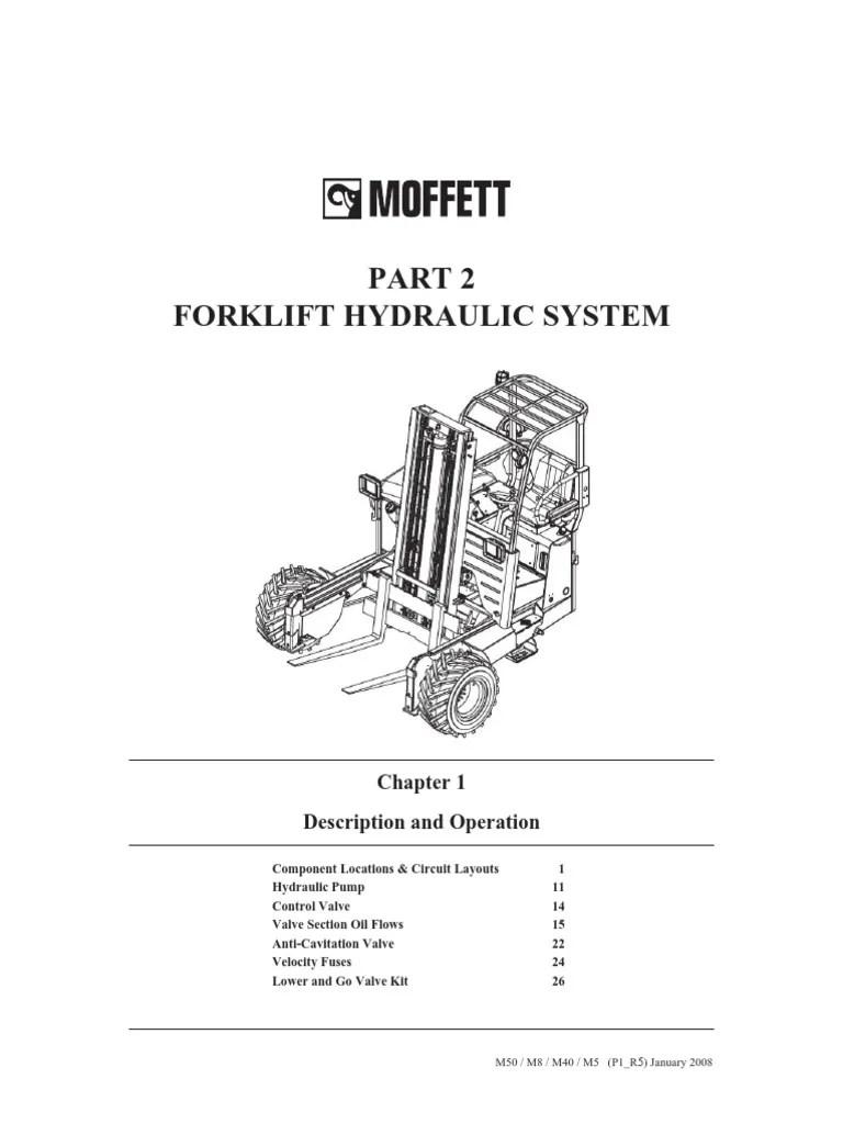 moffett wiring diagram [ 768 x 1024 Pixel ]