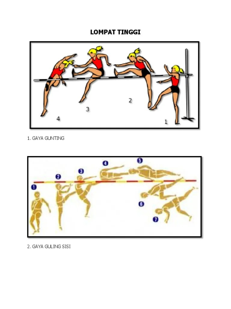 Lompat Tinggi │ Pengertian, Gaya, Teknik Dasar, Dan