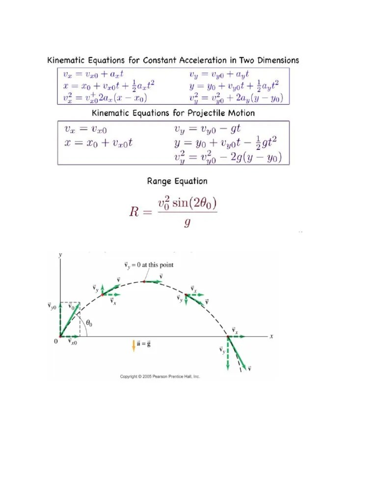 Kinematic Equations | Euclidean Vector | Equations