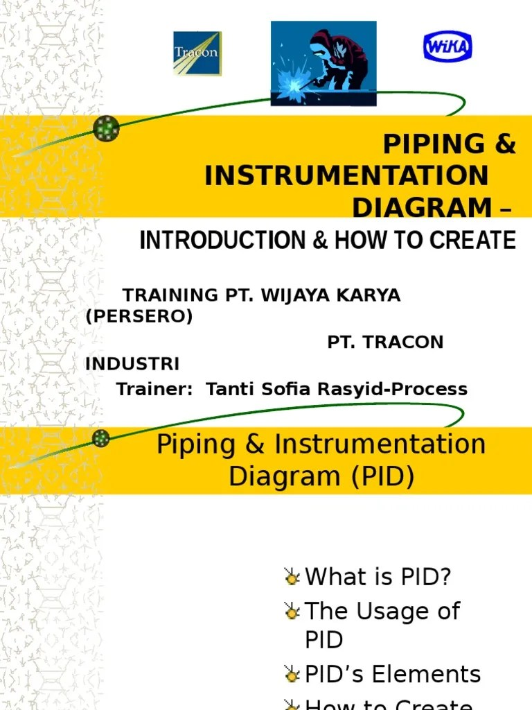 hight resolution of training p id valve flow measurement