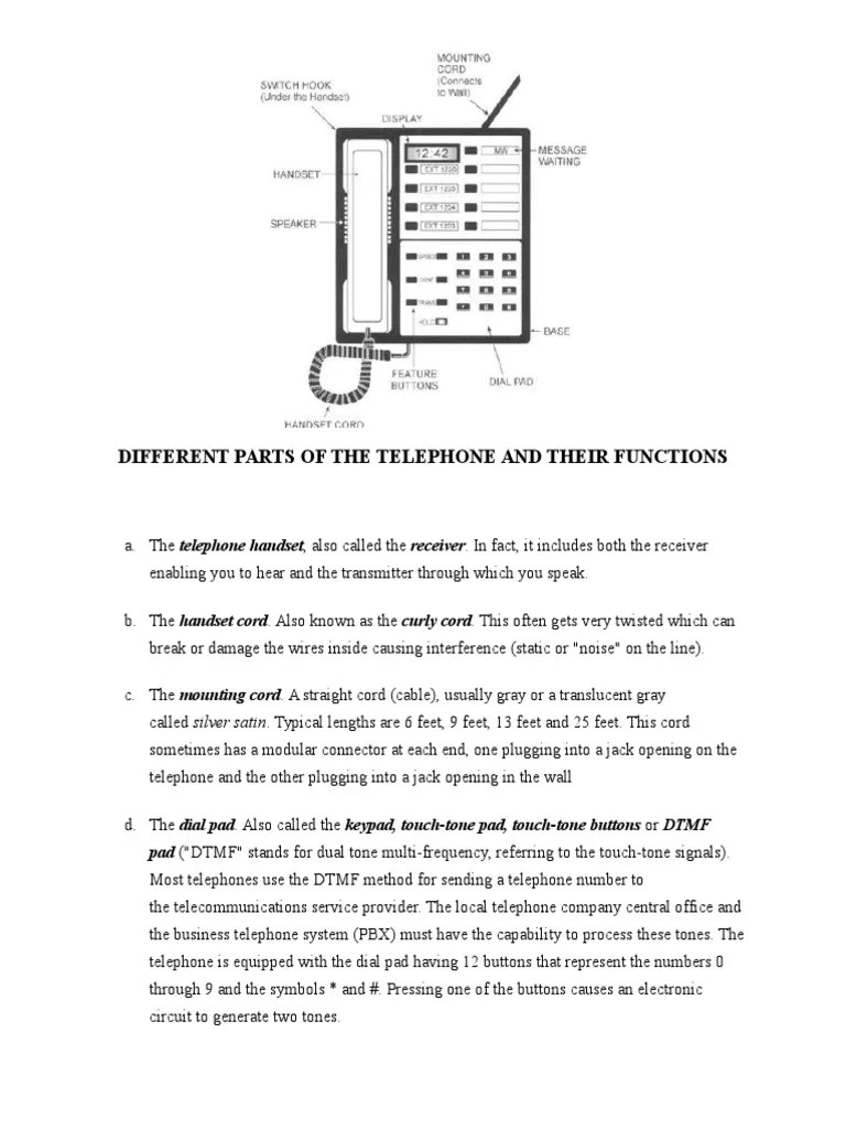 small resolution of different parts of the telephone and their functions telephone telephony