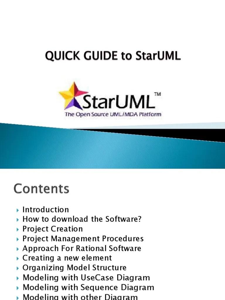 sequence diagram staruml 2 [ 768 x 1024 Pixel ]