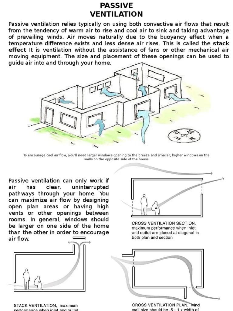 passive and active ventilation ventilation architecture mechanical fan [ 768 x 1024 Pixel ]