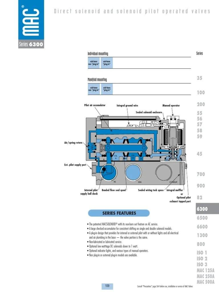 hight resolution of mac valve wiring diagram 6500 wiring library rh 11 webseiten archiv de honeywell millivolt gas valve wiring mac air valves solenoid
