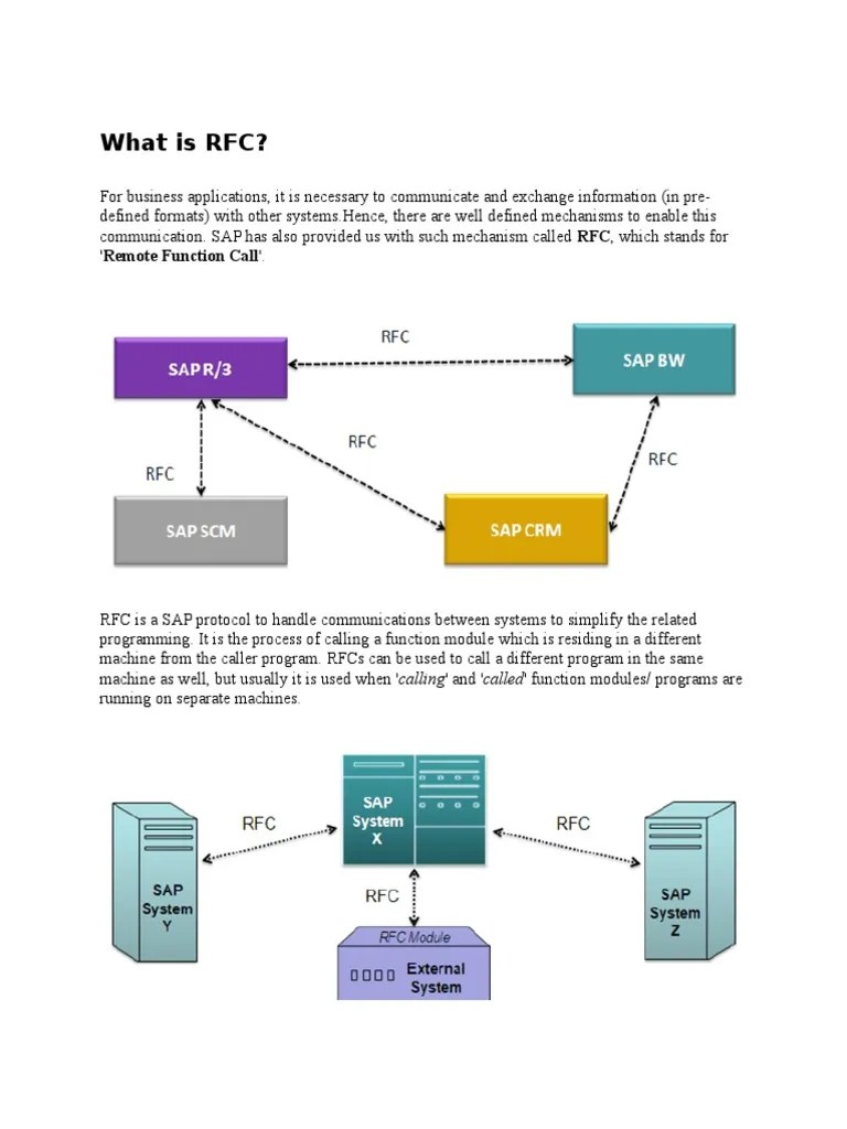 sap bw sap module diagram with other [ 768 x 1024 Pixel ]