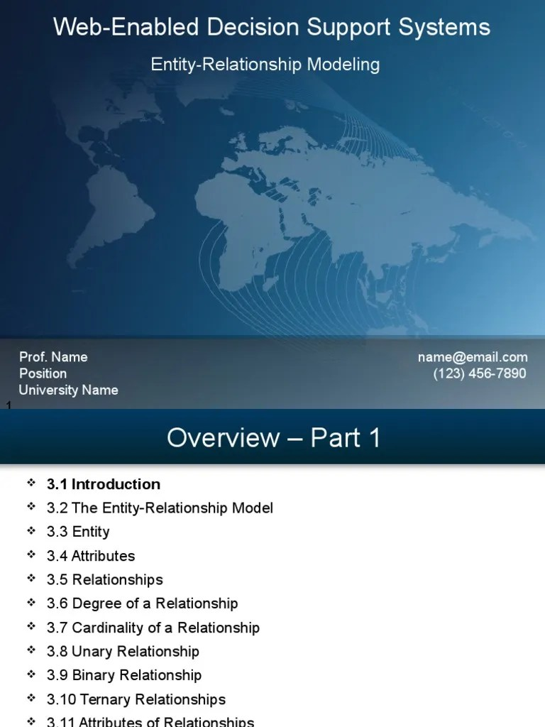 medium resolution of ch03 powerpoint inheritance object oriented programming conceptual model