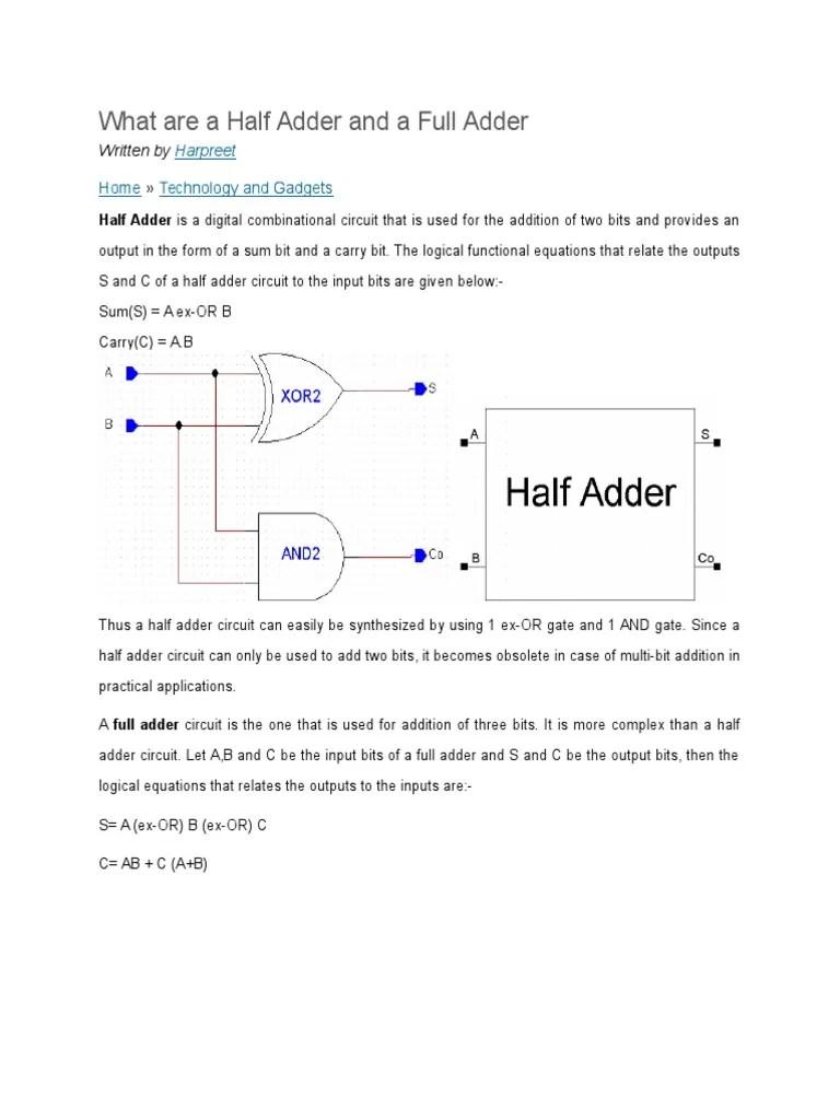 small resolution of logic gate diagram full adder