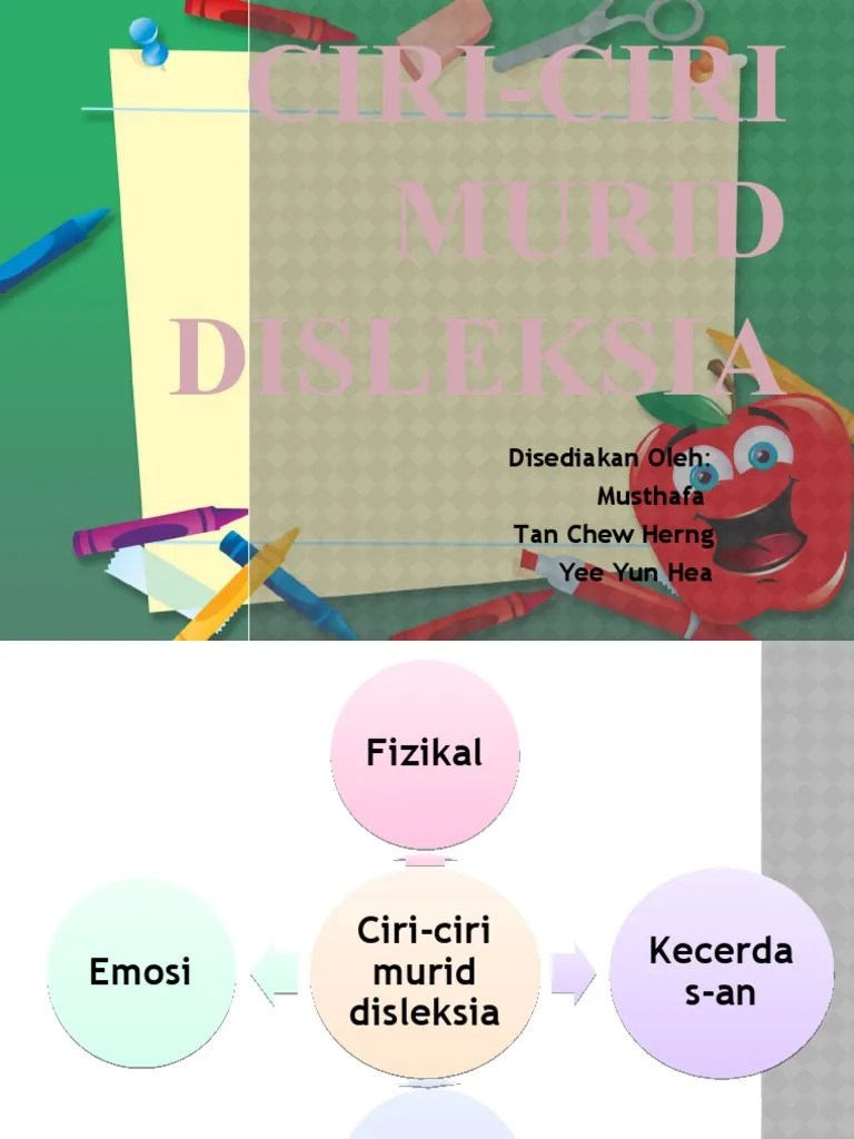 Ciri-ciri Disleksia : ciri-ciri, disleksia, Ciri-Ciri, Murid, Disleksia
