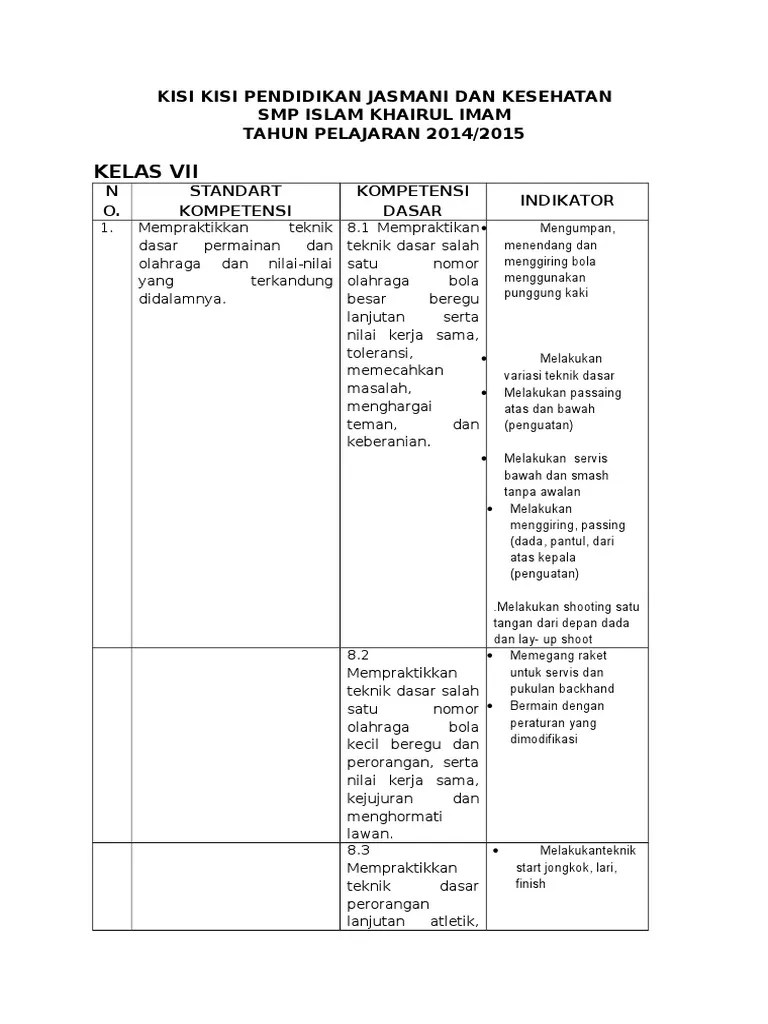 Kisi Kisi Soal Pjok Sd Kurikulum 2013 : kurikulum, Contoh, Ujian, Praktek, IlmuSosial.id