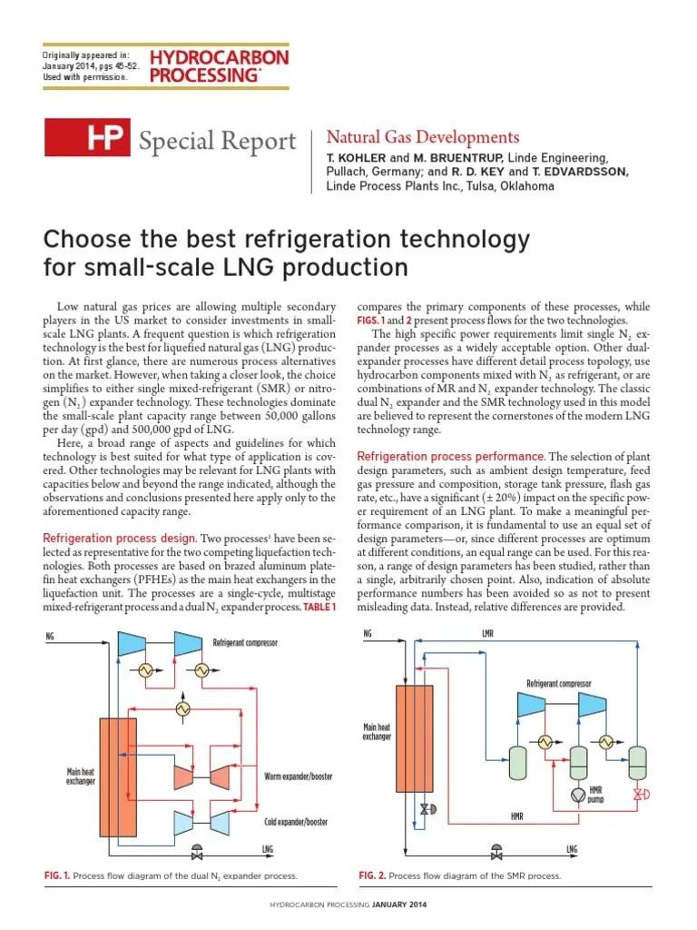 hight resolution of hydrocarbon processing choosing the rigth liq process gas compressor refrigeration