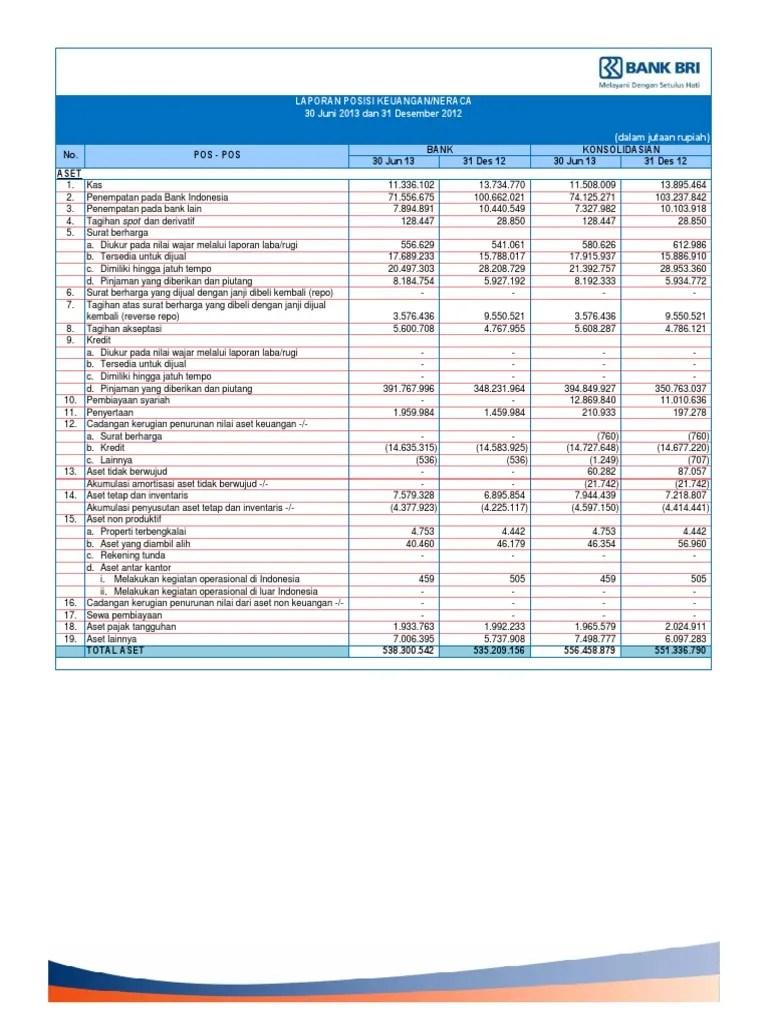 Laporan Keuangan Konsolidasi PT. BRI & Anak Perusahaan - Kwartal 2 Per 2013 dan 2012