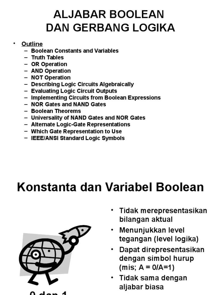 Aljabar Boolean Ppt : aljabar, boolean, ALJABAR, BOOLEAN.ppt