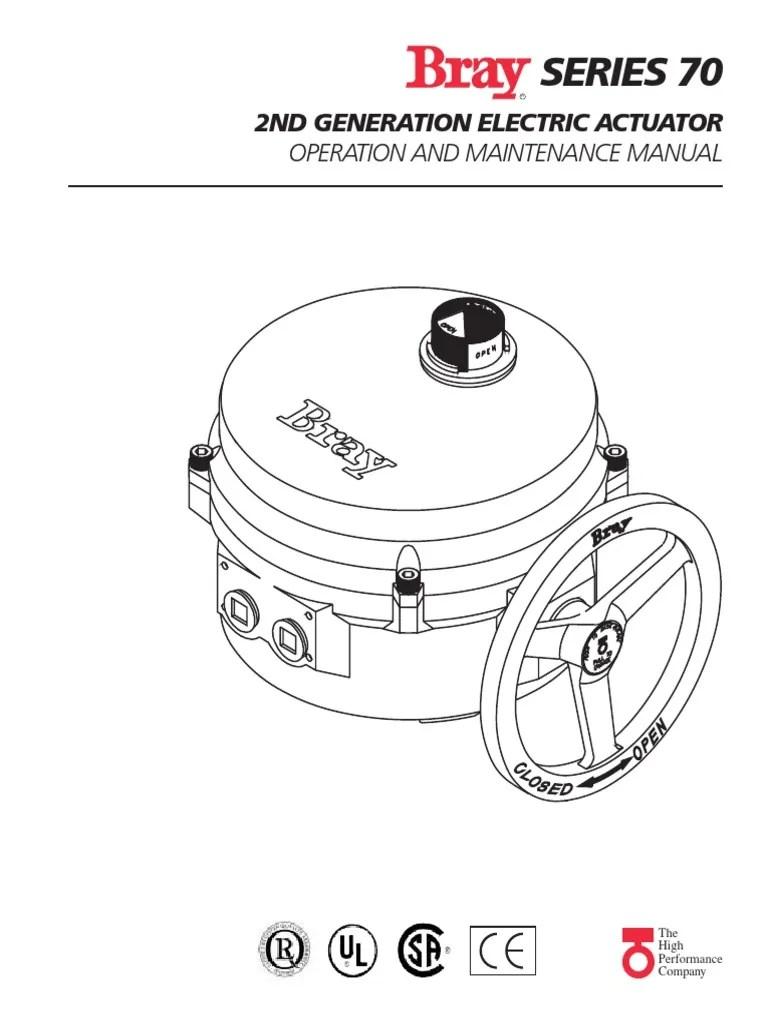Bray Control Manual Electrovalvula Torre de Apagado