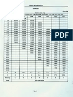 Zoomlion qy  ton crane also  load chart pdf machine truck rh scribd