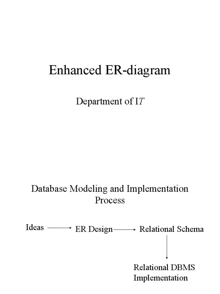 small resolution of enhanced er diagram ppt inheritance object oriented programming programming paradigms