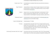 Arti Lambang Pramuka Jawa Timur