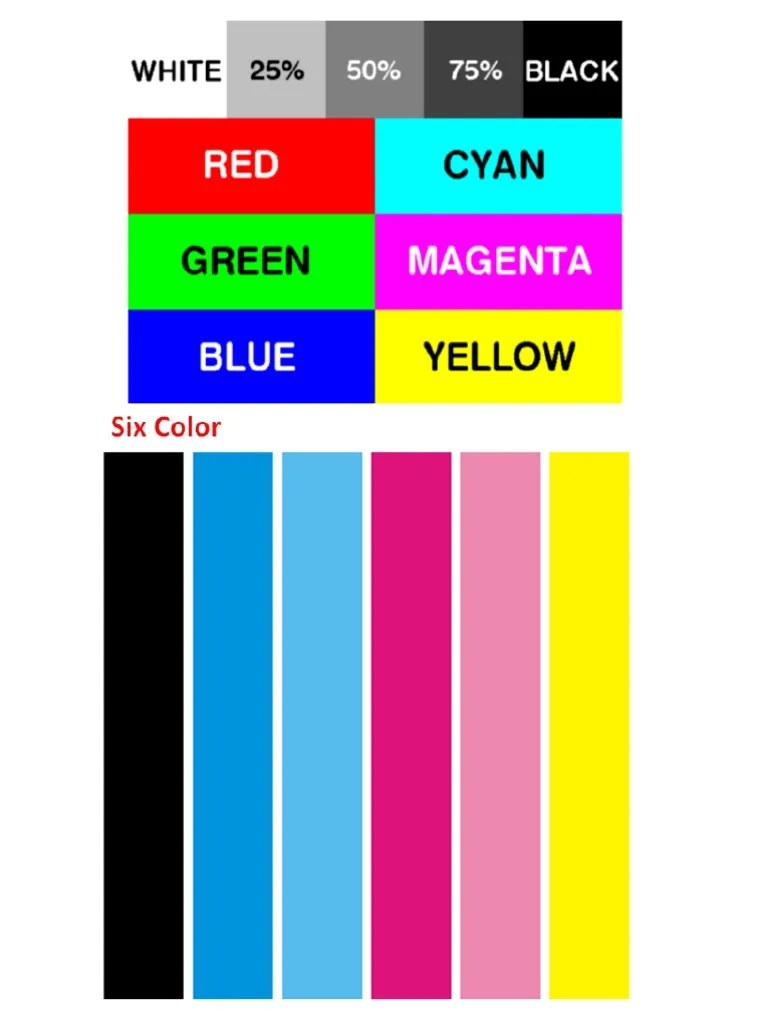 Test Warna Printer : warna, printer, Warna, Printer, Office, Equipment