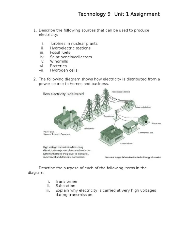 medium resolution of unit 1 assignment power distribution electrical substation electricity