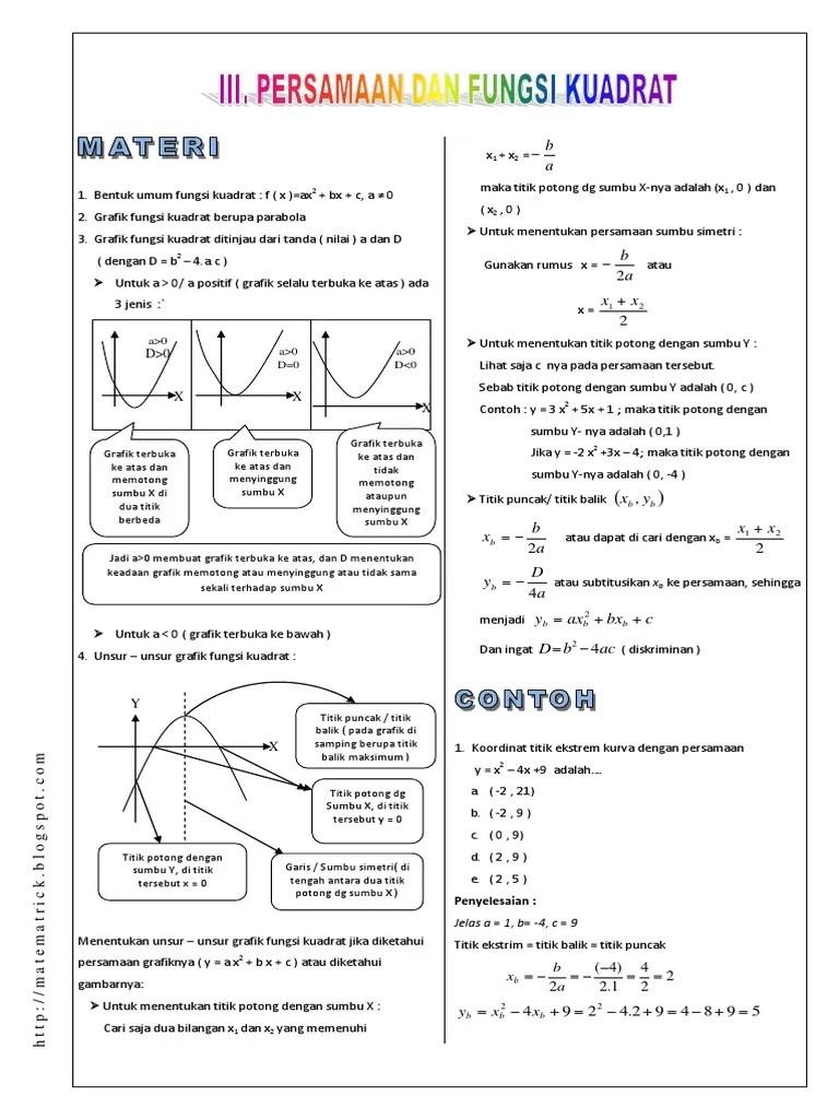 Materi Persamaan Kuadrat Pdf : materi, persamaan, kuadrat, Grafik, Fungsi, Kuadrat, Kelas, Download